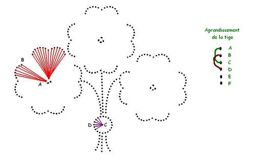 fleur st-Valentin 01 -d