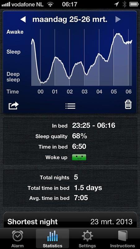 Mijn slaap van 26 maart