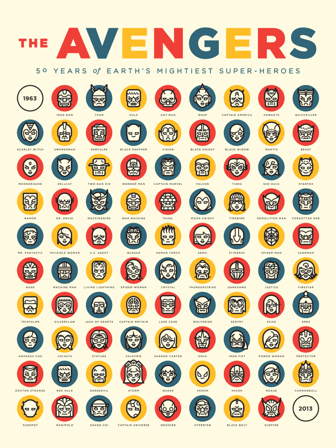 Periodic table of superheroes names elcho table comic book wednesday bonus round the periodic table of superheroes urtaz Image collections