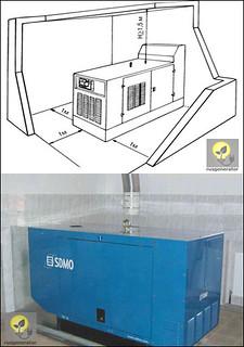 Монтаж генератора закрытого типа