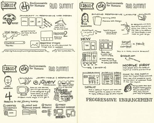 E4H RWD Summit sketchnotes page 1