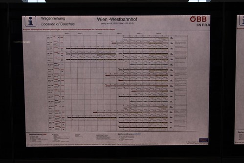 'Location of coaches' diagram at the railway station
