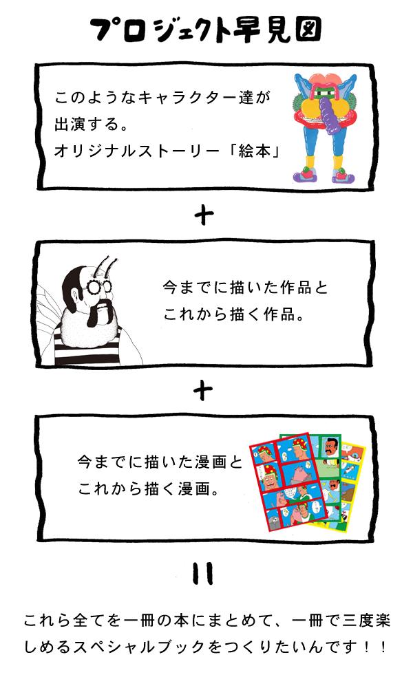 「西 雄大」の絵、一気に見せちゃおう!書籍化プロジェクト!.6