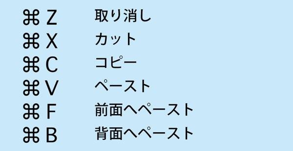 イラストレーター・ショートカットキー3