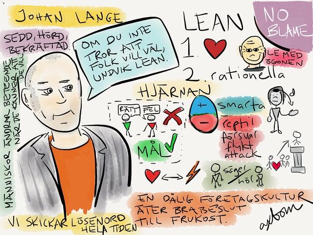 [SE] #sketchnotes från @johanlange:s session på #ssmx