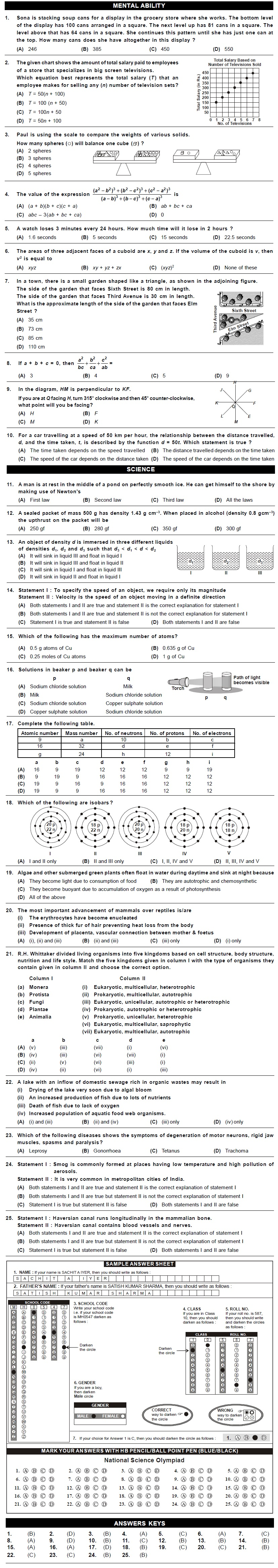 NSO 2nd Level Sample Papers for Class 9
