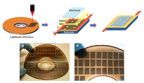 Новые суперконденсаторы создаются из слоя углерода толщиной в один атом