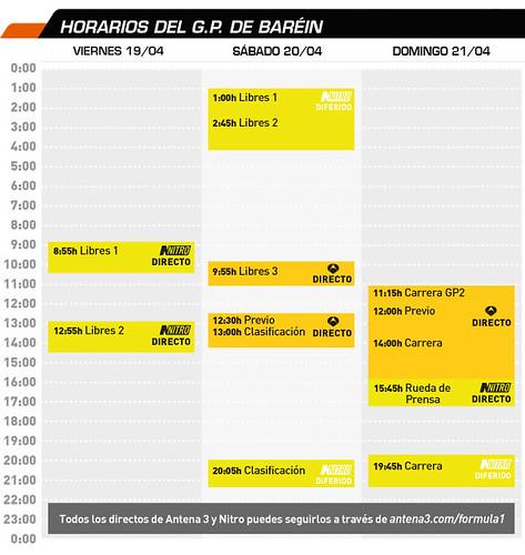Horarios del fin de semana en Antena 3 y Nitro GP Bahrein 2013
