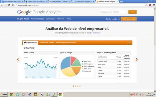 analytics pagina principal