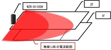 ロジテック LAN-RPT01BK