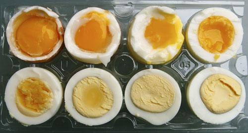 Egg Boiling Chart