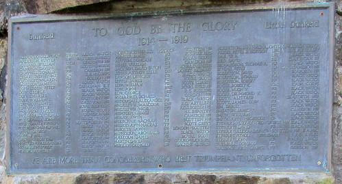 Dunkeld War Memorial WW1