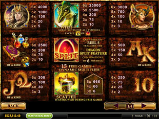 free Dragon Kingdom slot mini symbol