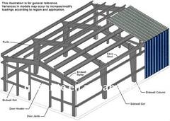 Jasa kontraktor bangunan rumah konstruksi baja