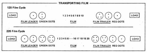 film_load2