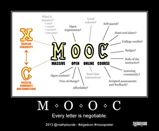 I designed the MOOC Poster, the image used on Wikipedia for MOOC.