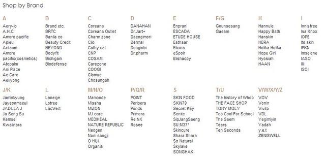 Brand List