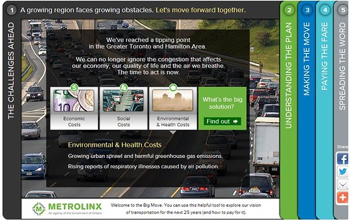 Metrolinx congestion interactive game