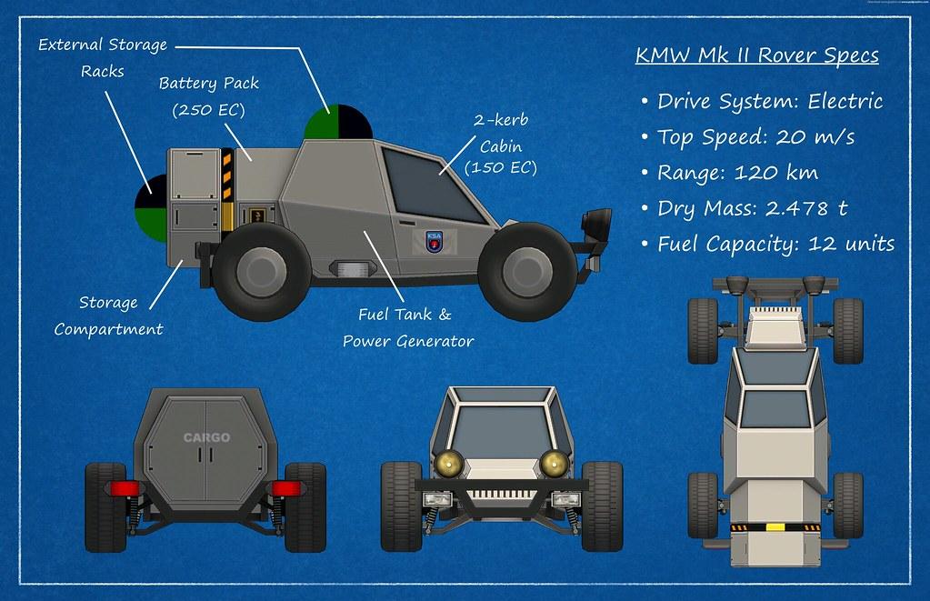 KMW Mk II Rover