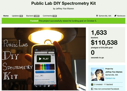 DIY Spectrometry Kit Kickstarter