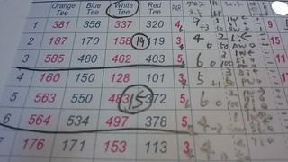オレ流スコアカード記入法、書くだけでゴルフが上達する7つのちょっとした工夫とは?