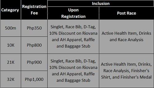 the running enthusiast run united 2 RU2 2013 race registration fee inclusion