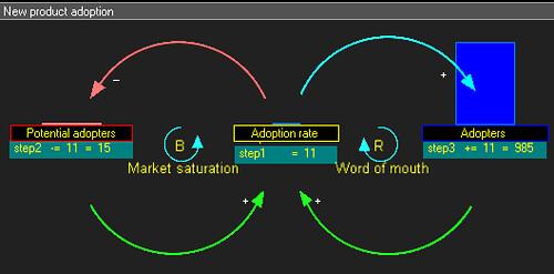 Maths as Predictors