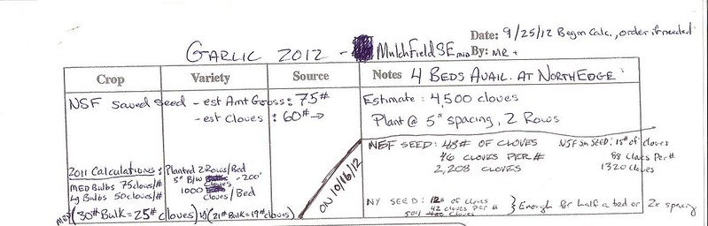 2012 Garlic Planting Calculations