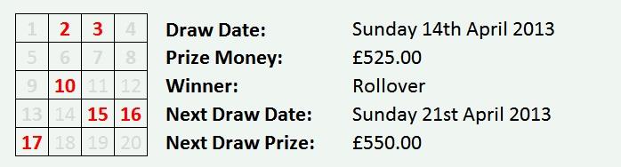 Lottery 14-04-2013