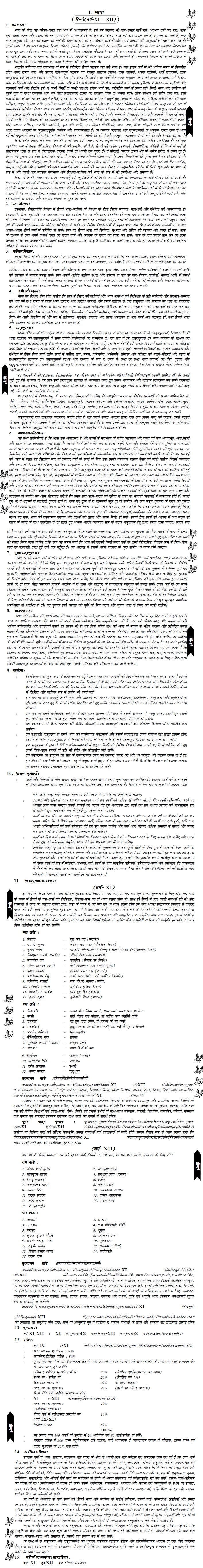 Bihar Board Senior Secondary Syllabus - Lit./Lang.