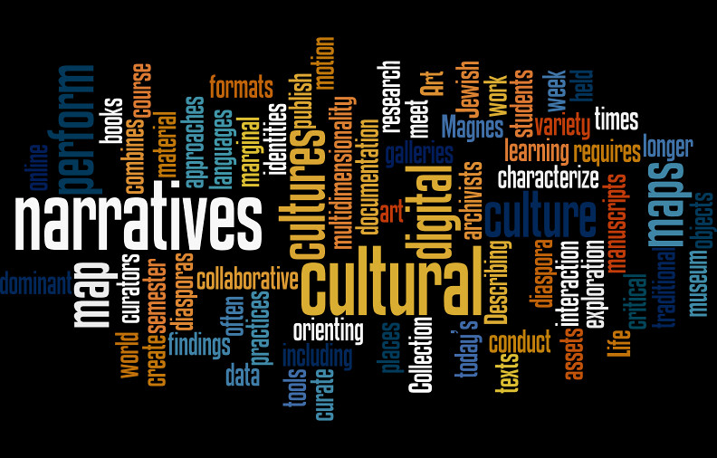 Mapping Diasporas | Wordle 3