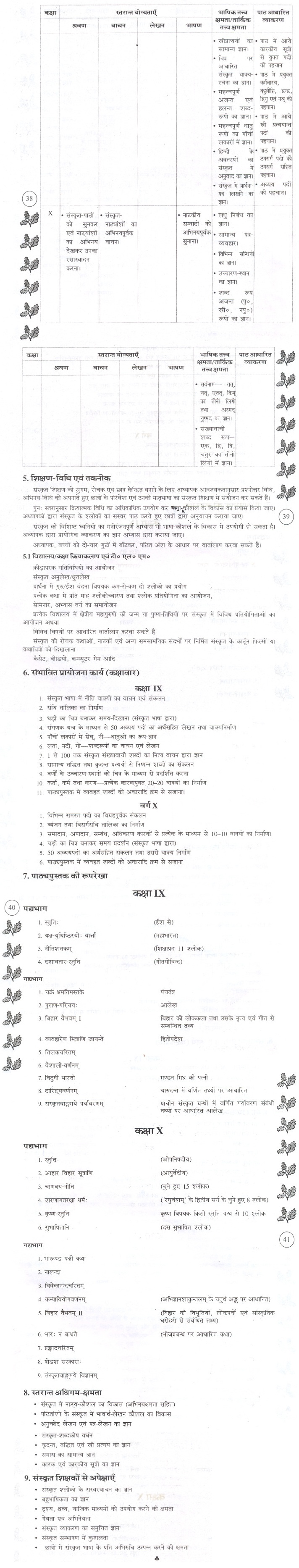 BSEB Syllabus For Class 9 10 Second Indian Language (Sanskrit) 2018-19 Bihar Board Syllabus PDF Download