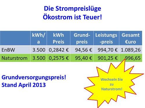 Strompreislüge Ökostrom ist teuer!