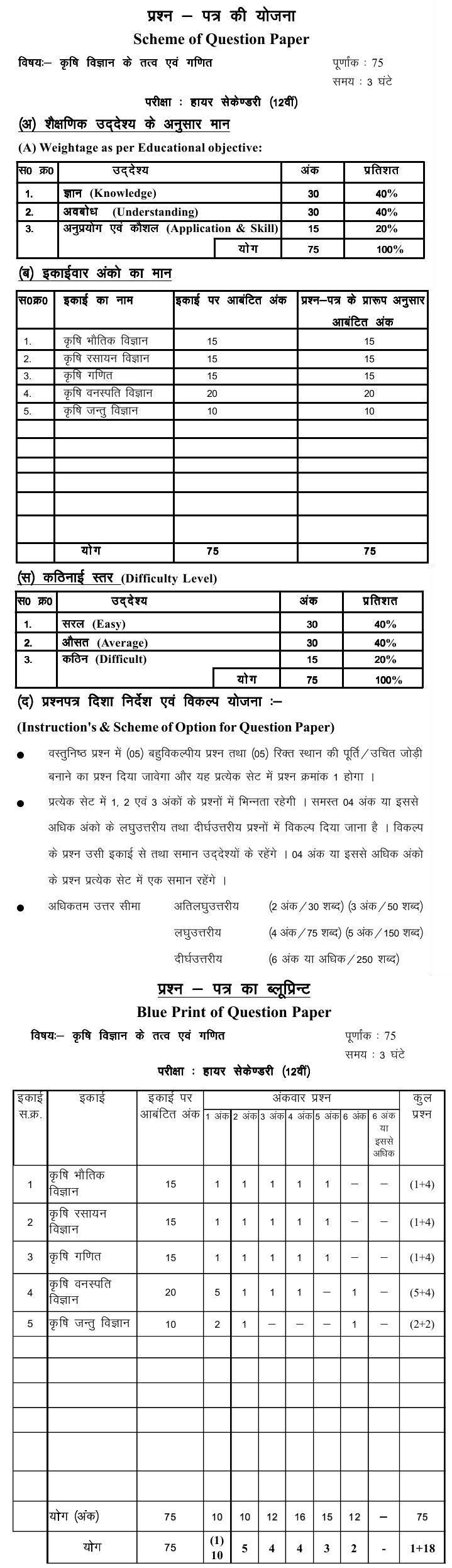 Chattisgarh Board Class 12 Scheme and Blue Print of Science of farming and maths (Krishi vigyan e tatva evam ganit)