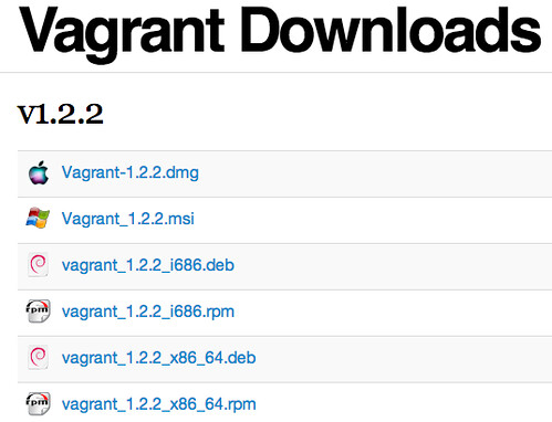 Vagrant Downloads