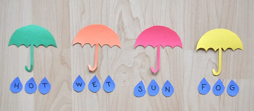 Umbrella Raindrop 3 letter words