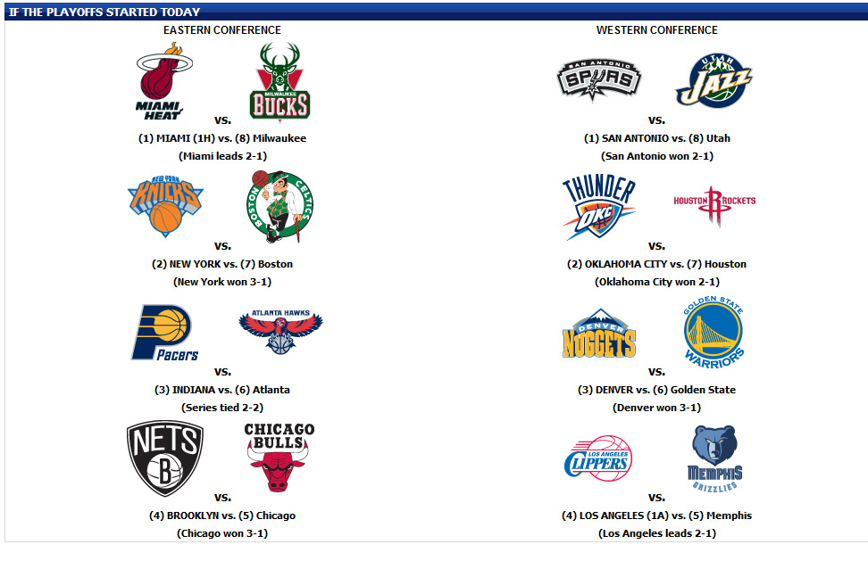 nba-playoffs-2013