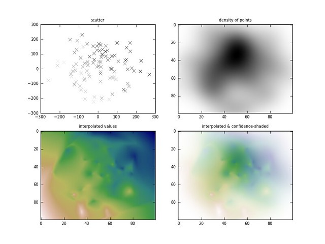 python: combining interpolation with heatmaps :: mcld co uk blog