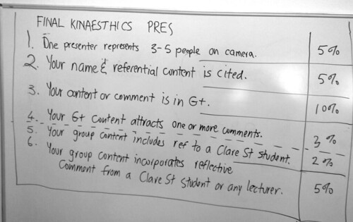 Kinaesthetics Assessment