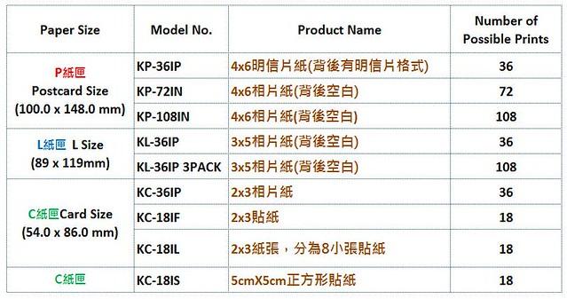 CP900相紙