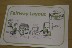 Fairway Layout