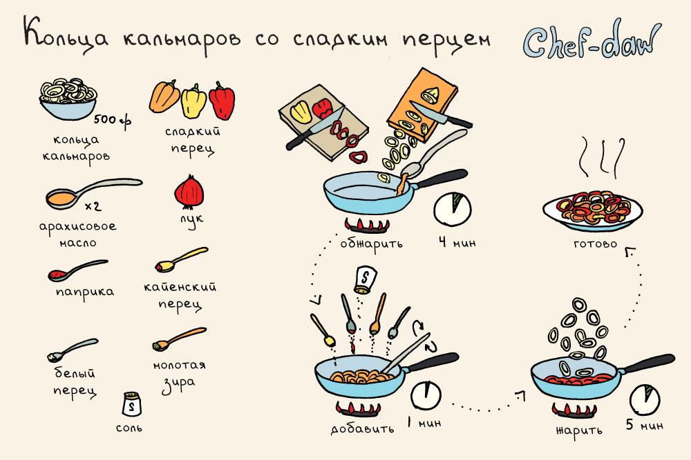 chef_daw_kolza_kalmarov_so_sladkim_perzem