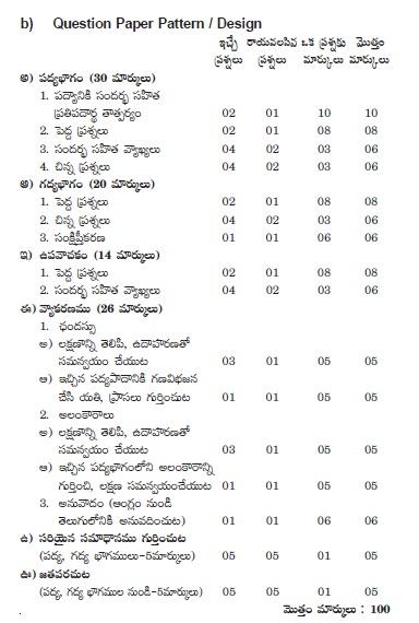 AP Board Intermediate II Year Telugu Syllabus