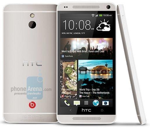 дата выхода HTC One Mini