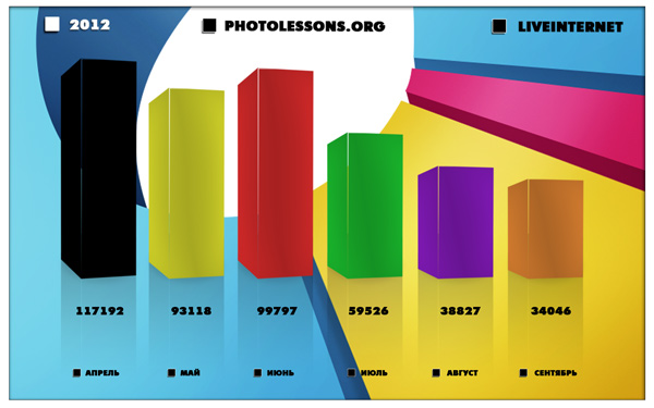 diagramm_photolessons