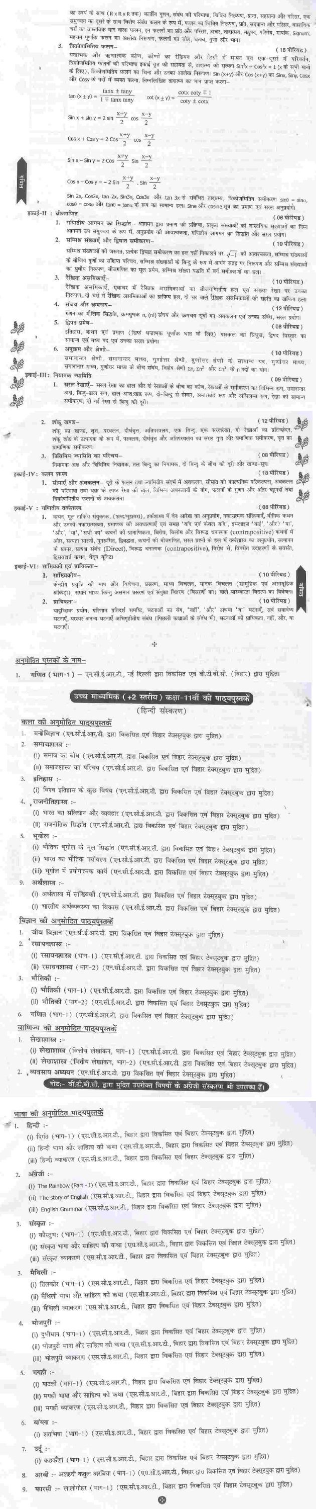Bihar Board Senior Secondary Syllabus - Arts