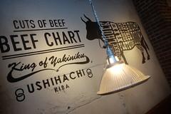 Beef Chart on the wall USHIHACHI Kiba 56