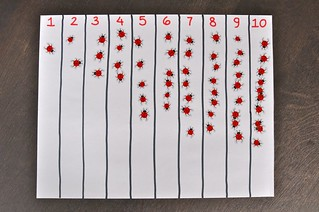 Counting Ladybugs Stickers
