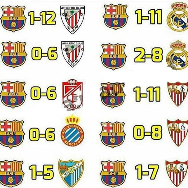 Image Result For En Vivo Barcelona Vs Real Madrid En Vivo When A