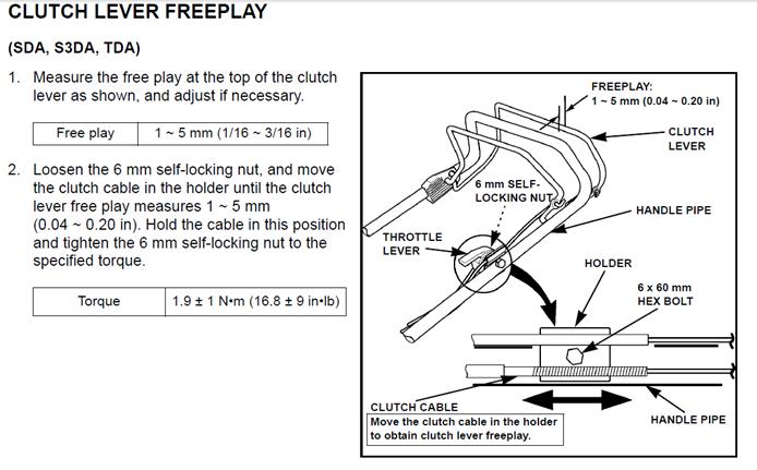 Honda HRT216 Clutch Cable Adjustment